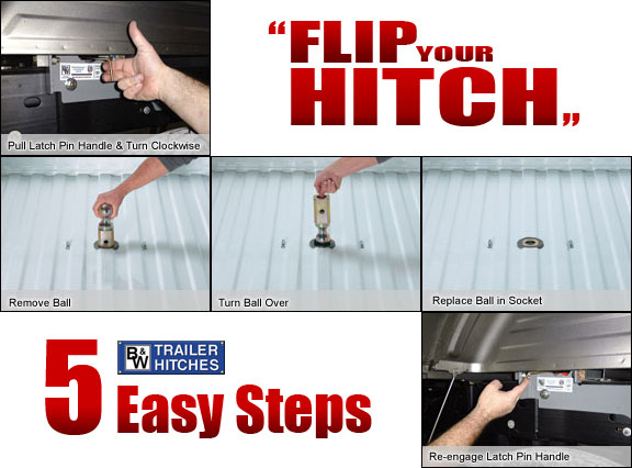 flip-your-hitch